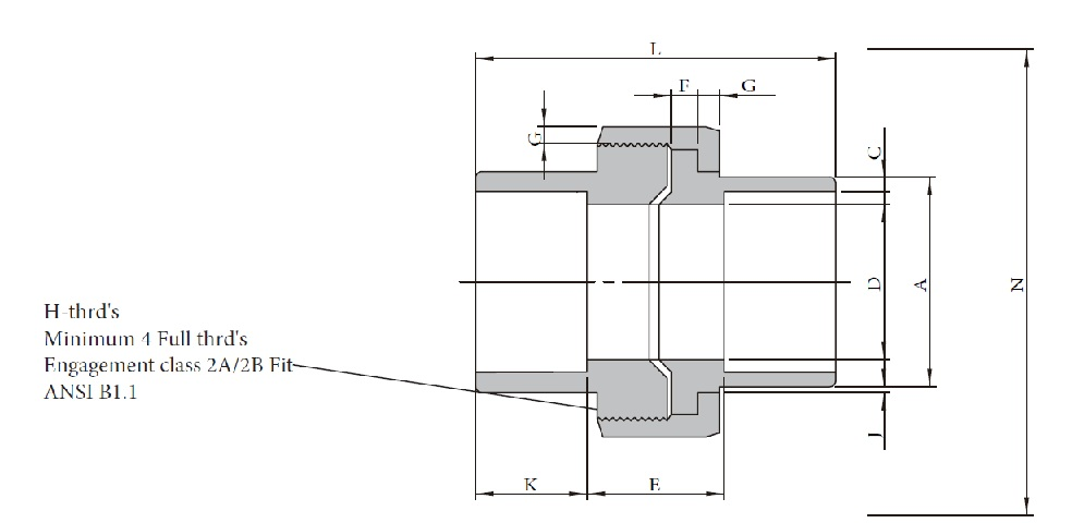 UNION Forged High Pressure Fitting