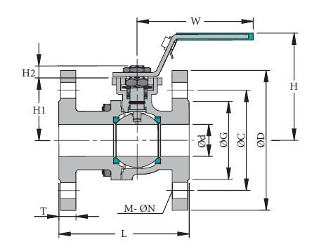 Stainless & Carbon Steel Valve FDM150 / 2FDM300